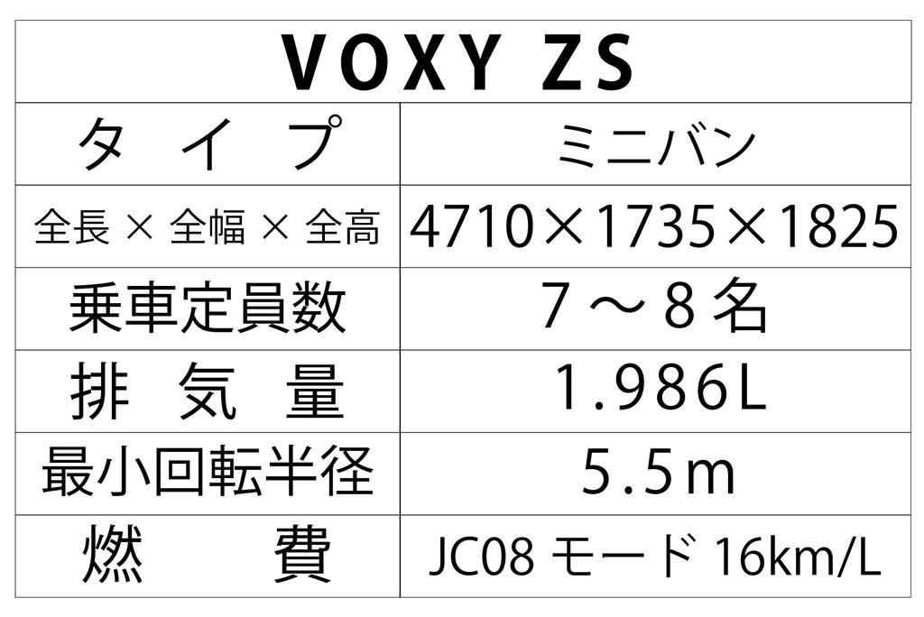 人気車種のご紹介!〜ヴォクシー編〜voxy02