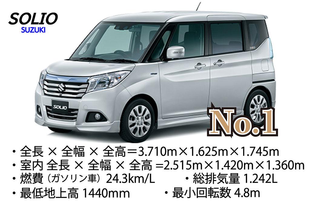 車の森<4月度>人気車種ベスト3!!ソリオ(スズキ)