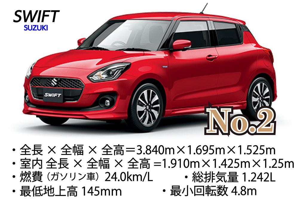 車の森<4月度>人気車種ベスト3!!スイフト(スズキ)