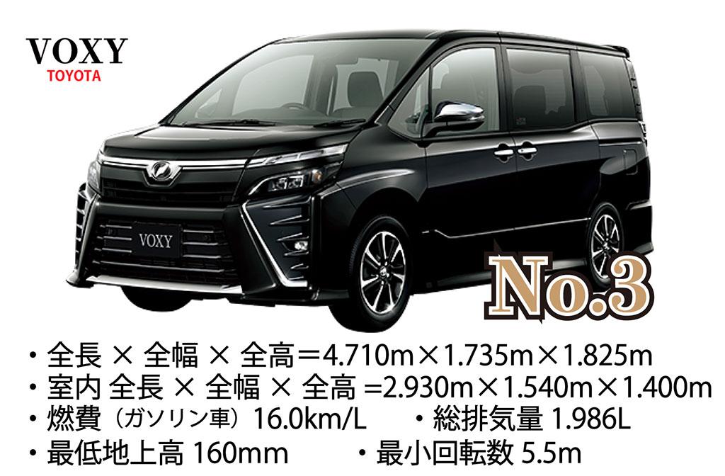 車の森<4月度>人気車種ベスト3!!ヴォクシー(トヨタ)